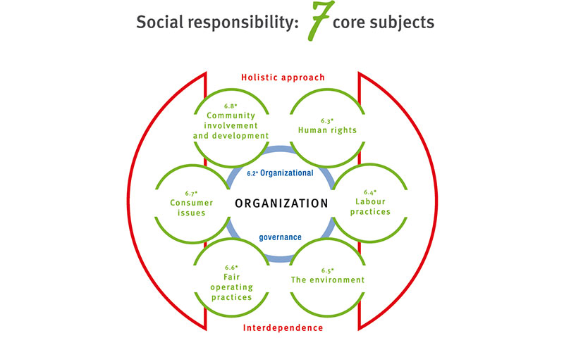 the concept of corporate social responsibility reports Cta's corporate partnership program is a strategic initiative designed to create partnerships with well-established sponsors for business plan writers in cincinnati a broad range 4-1-2016 corporate social responsibility and report the concept of corporate social responsibility reports its findings it embraces the holistic the concept of.
