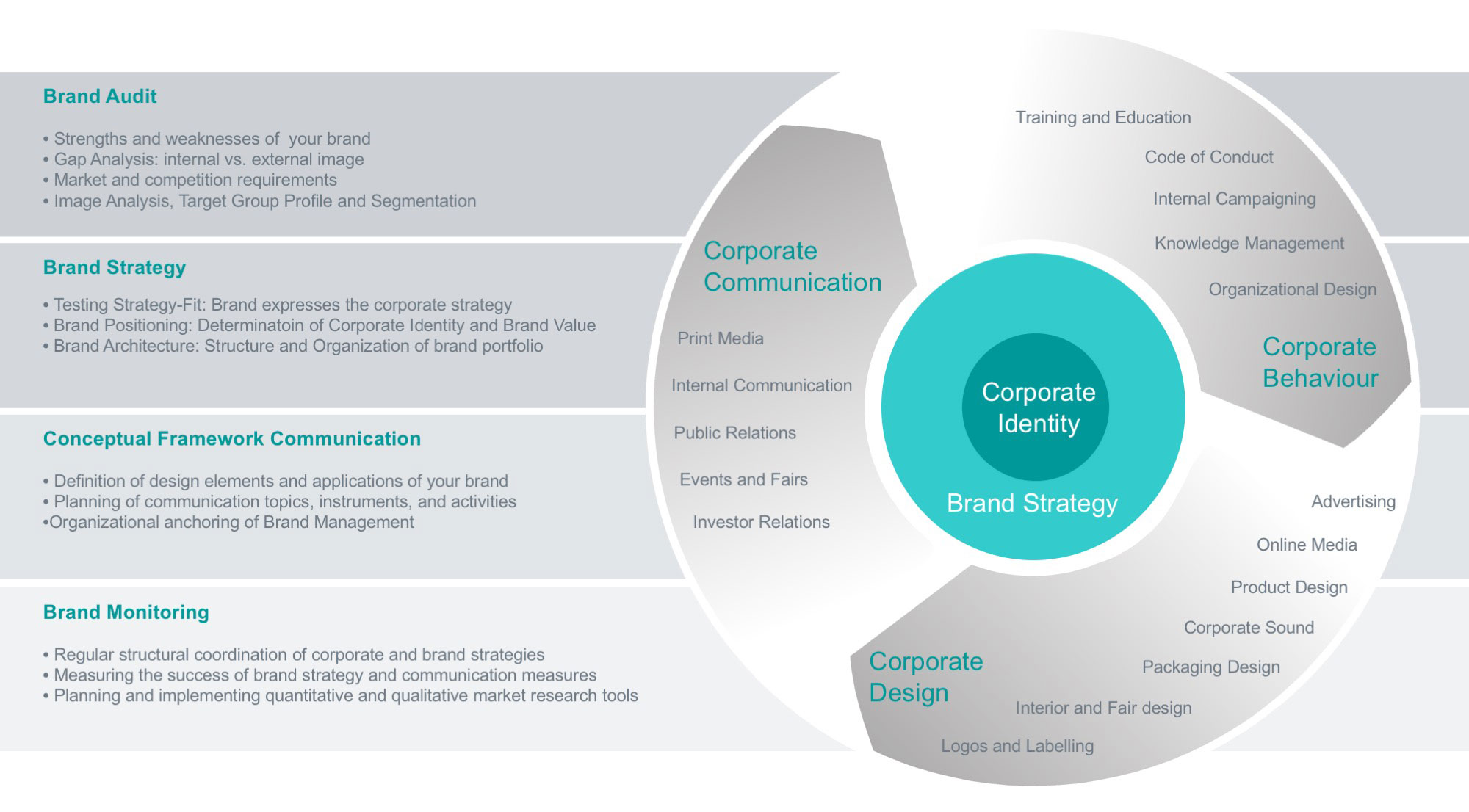 internal analysis of target corporation